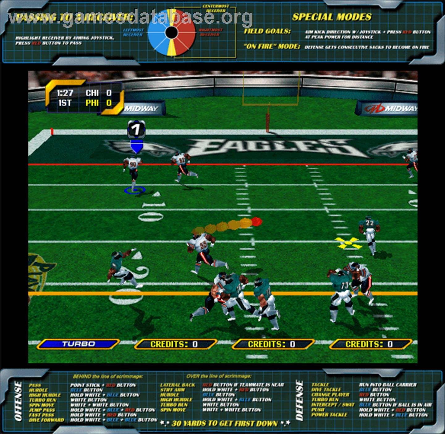 NFL Blitz 2000 Gold Edition - Arcade - Artwork - Artwork