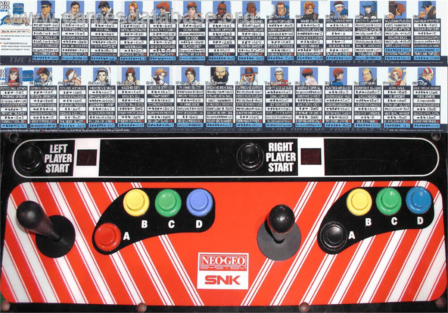 The King of Fighters '98 - The Slugfest / King of Fighters '98 - dream match never ends - Arcade - Artwork - Control Panel