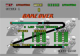 Game Over Screen for Hang-On.