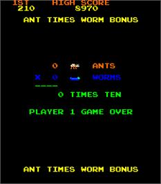 Game Over Screen for The Anteater.