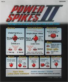 Arcade Cabinet Marquee for Power Spikes II.