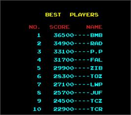 High Score Screen for 10-Yard Fight '85.