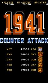 High Score Screen for 1941: Counter Attack.