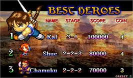 High Score Screen for Age Of Heroes - Silkroad 2.