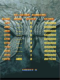High Score Screen for Air Gallet.