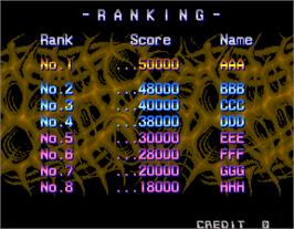 High Score Screen for Aliens.
