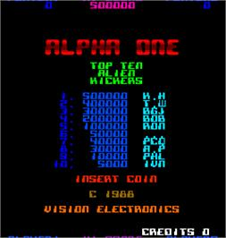 High Score Screen for Alpha One.