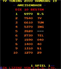 High Score Screen for Ameisenbaer.