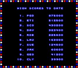 High Score Screen for American Speedway.