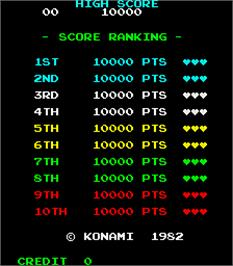 High Score Screen for Amidar.