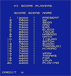 High Score Screen for Angel Kids.