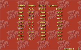 High Score Screen for Athena no Hatena ?.