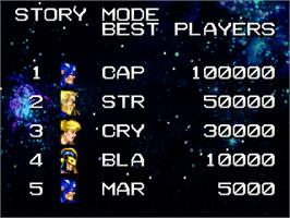 High Score Screen for Avengers In Galactic Storm.