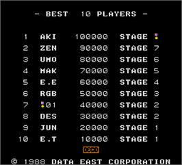 High Score Screen for Battle Rangers.