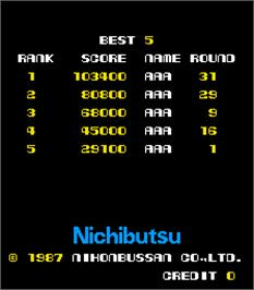 High Score Screen for Booby Kids.