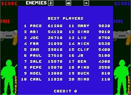 High Score Screen for Born To Fight.