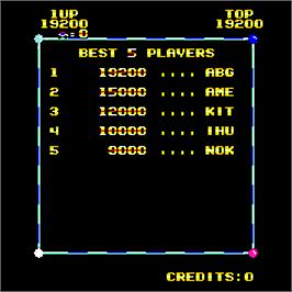 High Score Screen for Break Thru.