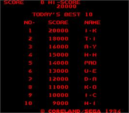 High Score Screen for Bullfight.
