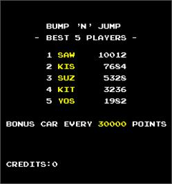 High Score Screen for Bump 'n' Jump.