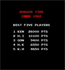 High Score Screen for Burger Time.