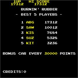 High Score Screen for Burnin' Rubber.