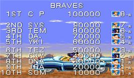 High Score Screen for Cadillacs and Dinosaurs.