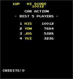 High Score Screen for Car Action.