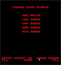 High Score Screen for Cat and Mouse.