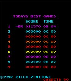 High Score Screen for Check Man.
