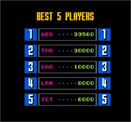 High Score Screen for China Gate.