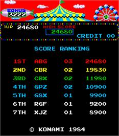 High Score Screen for Circus Charlie.