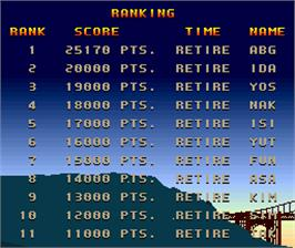 High Score Screen for Cisco Heat.