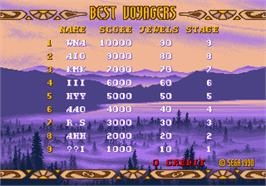 High Score Screen for Columns II: The Voyage Through Time.