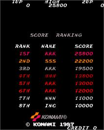 High Score Screen for Contra.