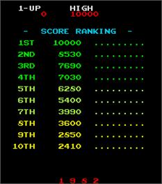 High Score Screen for Cotocoto Cottong.