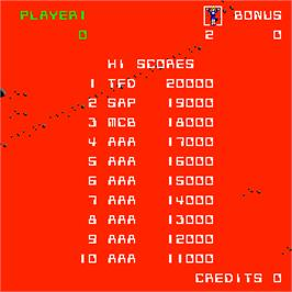 High Score Screen for Crater Raider.