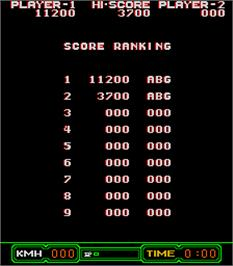 High Score Screen for Crazy Rally.