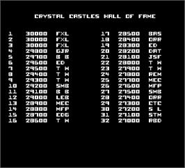 High Score Screen for Crystal Castles.