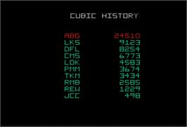 High Score Screen for Cube Quest.