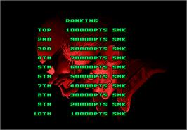 High Score Screen for Cyber-Lip.
