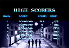 High Score Screen for Dead Connection.