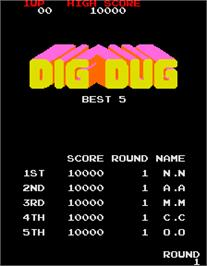 High Score Screen for Dig Dug.