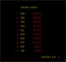 High Score Screen for Discs of Tron.