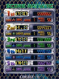 High Score Screen for DoDonPachi.