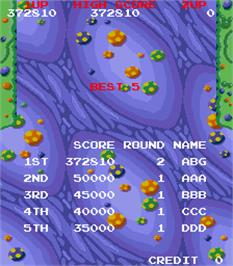 High Score Screen for Dr. Toppel's Adventure.