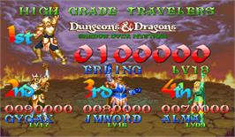 High Score Screen for Dungeons & Dragons: Shadow over Mystara.