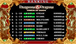 High Score Screen for Dungeons & Dragons: Tower of Doom.