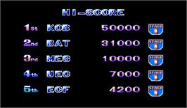 High Score Screen for Eco Fighters.