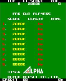 High Score Screen for Equites.