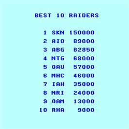 High Score Screen for Express Raider.